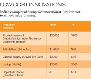usc-marshall-frugal-innovation-examples